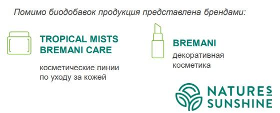 screenshot 4 - Контроль качества и сертификация бад Nature's Sunshine Products